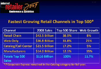 Top500channels