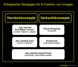 Efashion