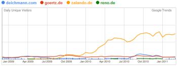 24,90 € LEDER Graceland SNEAKER | DEICHMANN & RENO & H&M in