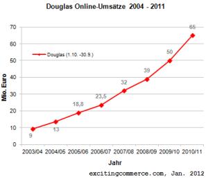 Douglas11