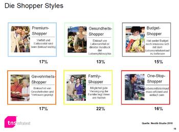 Shopperstyles