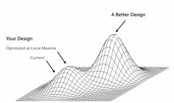 Localmaxdesign