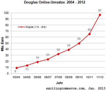 Douglas12