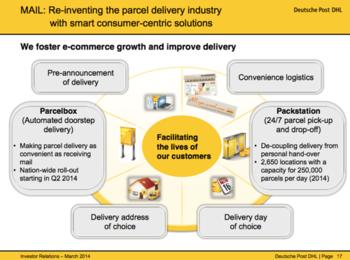 Packstationen und andere Engpässe für den Online-Handel