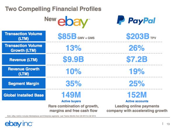 ebayprofiles