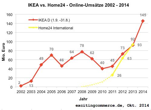 IKEA2014