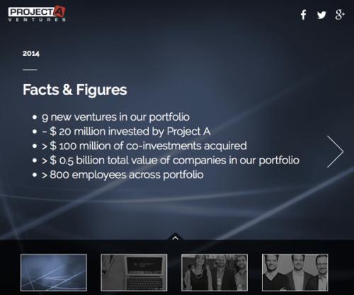 projecta2014