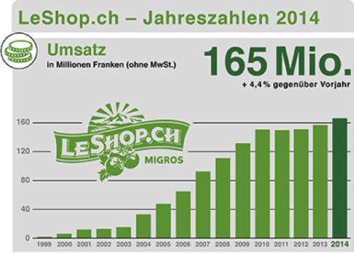 leshop2014