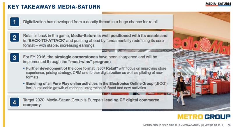 Media saturn soll leading ce digital commerce company for Depot berlin filialen