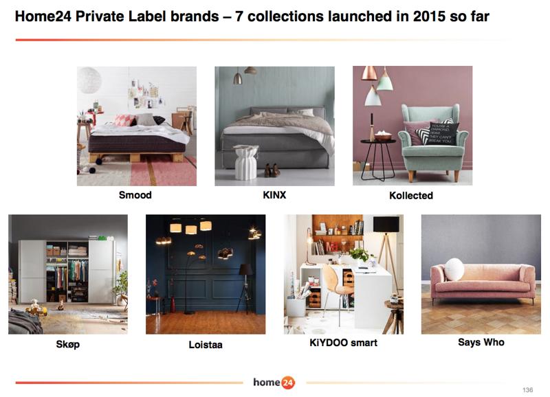 Home24 Strebt 2015 Mit Eigenmarken Rekordverluste An Exciting Commerce