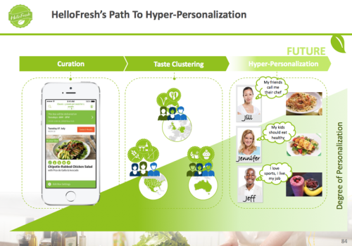 hyperfreshpersonal
