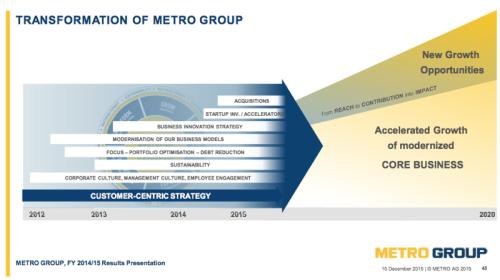 metrogrouptransformation