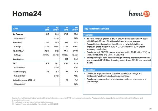home2416q3