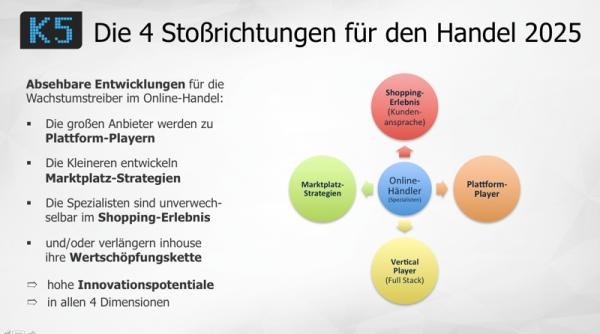 05/11/· US-Zwischenwahlen: Unsicheres Spiel für den Handel euronews (deutsch) Loading Unsubscribe from euronews (deutsch)? Cancel Unsubscribe. Working Subscribe Subscribed Unsubscribe K. Loading.