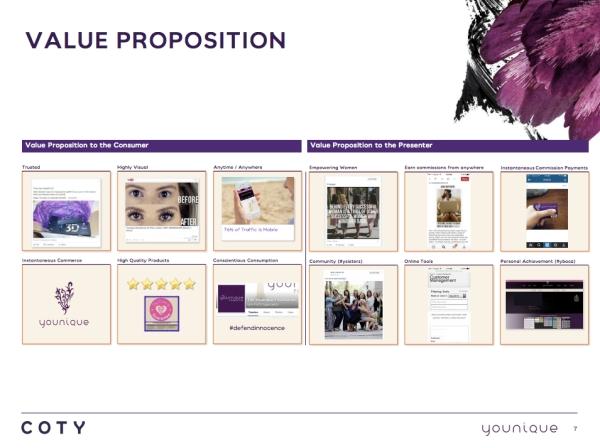 youniquevalueproposition